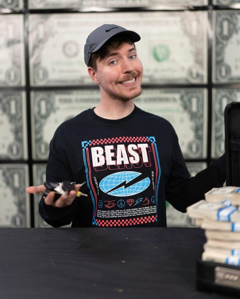 Mr Beast - Biography, Wiki, Age, Phone Number, Address, Email
